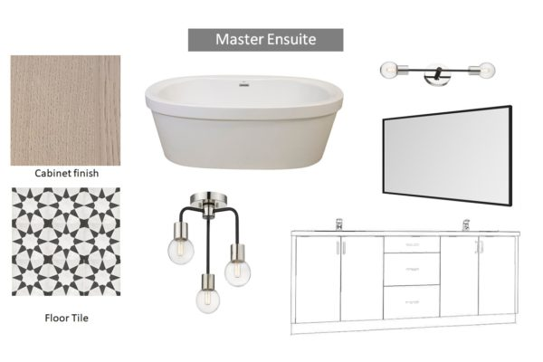 Ensuite story board