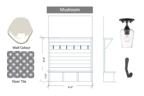 Mudroom story board